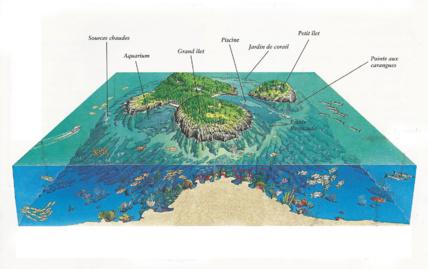 Réserve Cousteau plan des sites